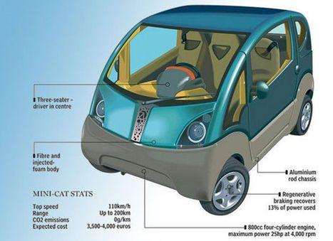 Mystérieux décès autour de la voiture à air de Tata Motors - CitizenPost | Vehicule électrique | Scoop.it