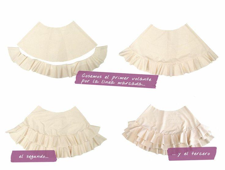 como hacer enagua flamenca 3 Cómo hacer la Enagua de un Vestido de Flamenca. Parte IV