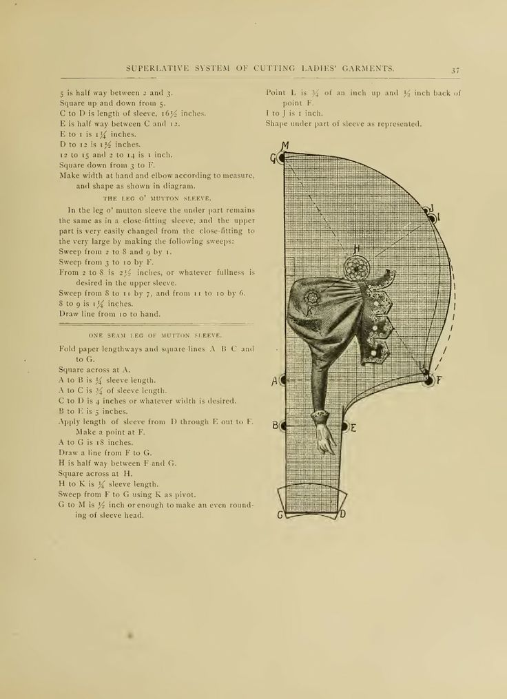 The principles of sleeve cutting (1897)