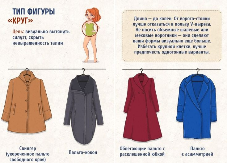 Выбираем пальто по типу фигуры: шпаргалки для шоппинга 7