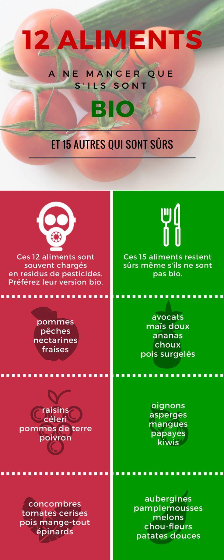 Les pesticides sont trop concentrés dans ces fruits et légumes. Il vaut mieux les consommer bio. Découvrez-les pour adapter au mieux votre consommation.