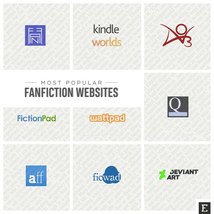 This list of most popular fanfiction websites includes FanFiction, Kindle Worlds, Quotev, Wattpad, Archive of Our Own, Asianfanfics, and more.