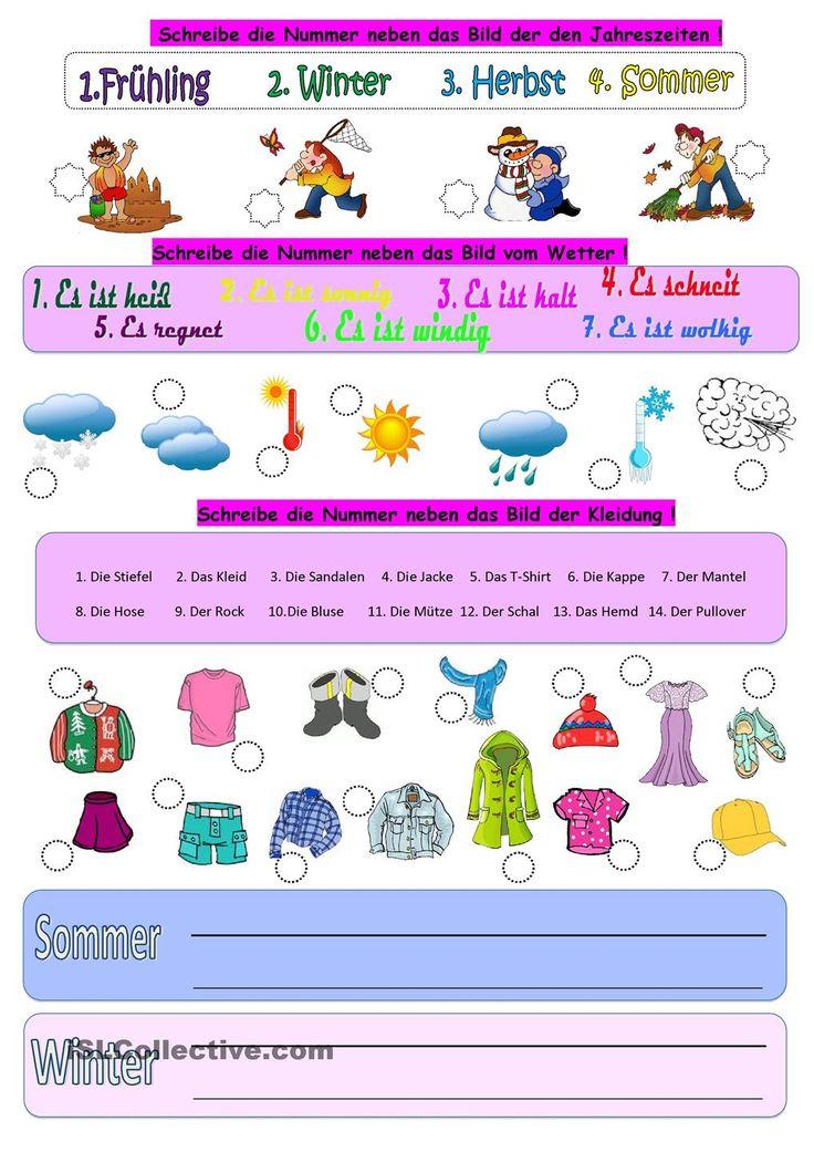 Kleidung und Wetter