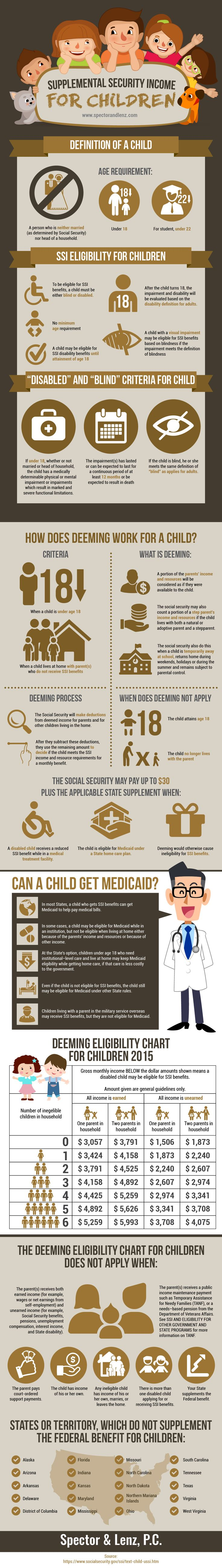 To be eligible for SSI benefits, a child must be either blind or disabled. A child may be eligible for SSI disability benefits until attainment of age 18. After the child turns 18, the impairment and disability will be evaluated based on the disability definition for adults. See supplemental security income infographic for children by Spector & Lenz, P.C.
