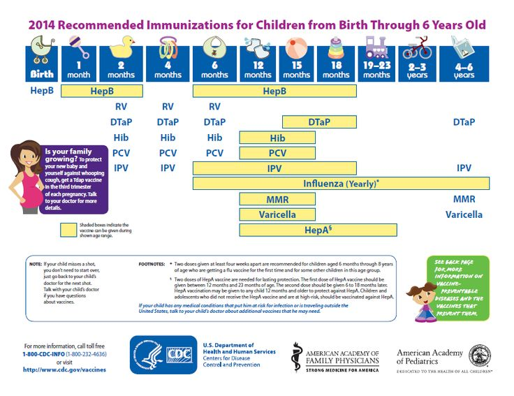 Danish study and immunizations