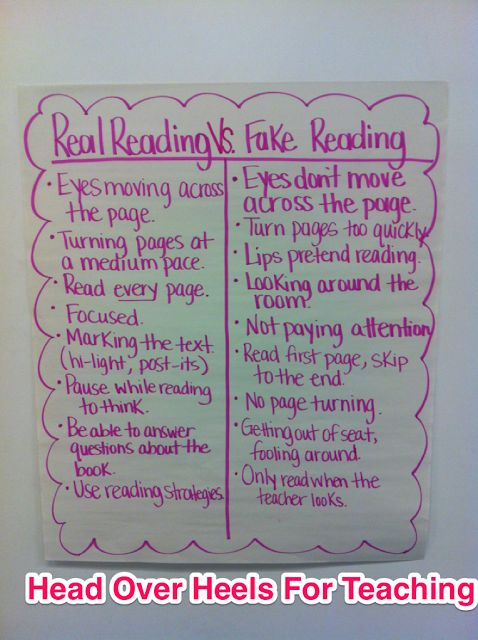 Real Reading vs Fake Reading... We're know their tricks!!  from Head Over Heels for Teaching (blog): Workshop Wednesday: Independent Reading
