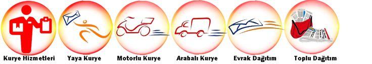 Ankara Kurye: Ankara Kurye, Ankara Motorlu Kurye, http://www.mot...