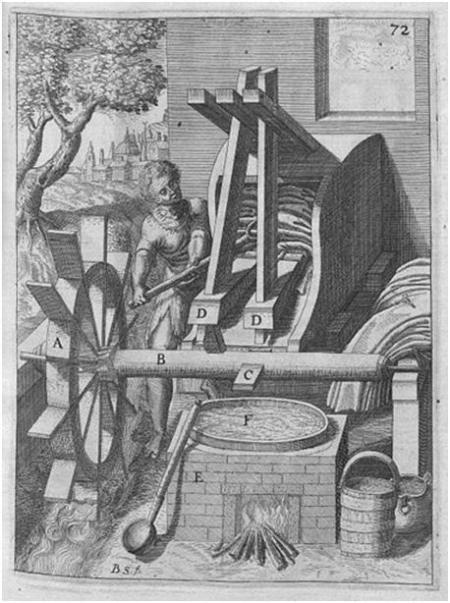 A fulling mill illustrated in Theatrum Machinarum Novum, 1661