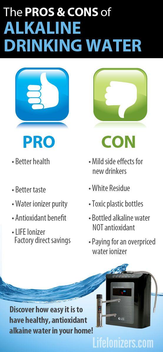 Bottled vs. tap water