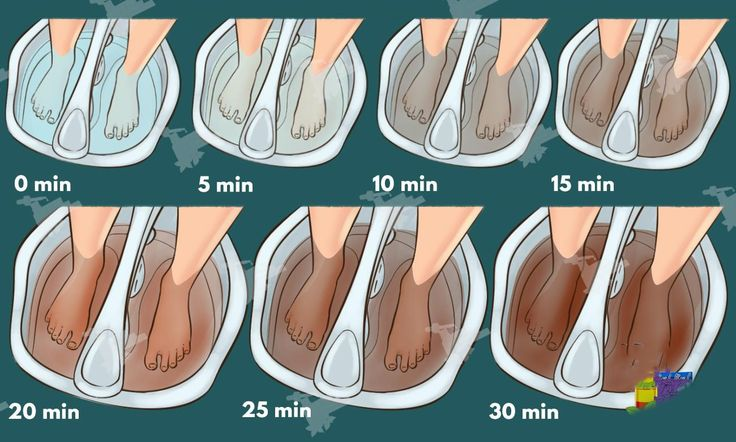 YES, you got that right – you can cleanse your body from all harmful toxins through your feet and in this article we are going to show you how. Ladies and gentlemen, you'd be surprised how effective this is. Just give it a try – it's very simple!