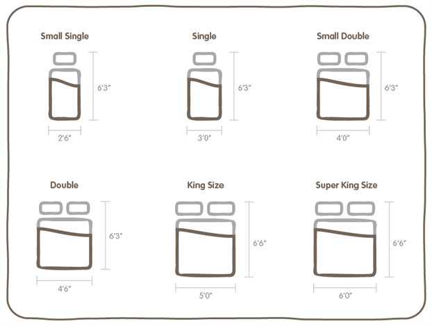 UK Bed Sizes: The Bed & Mattress Size Guide