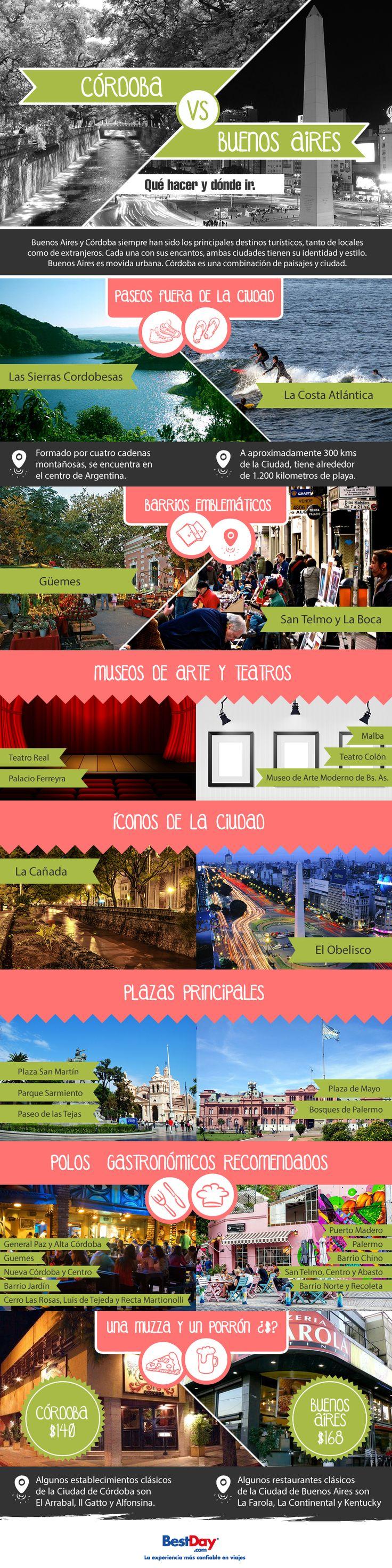 Mucho se habla de Córdoba y de Buenos Aires. Muchos las colocan como las principales contrincantes en terreno del turismo. Pero, ¿Por qué elegir una u otra? Buenos Aires siempre ha sido reconocida en el mundo, pero desde hace unos años, Córdoba también ha estado adquiriendo popularidad internacional. Te invitamos a conocer estas dos hermosas ciudades argentinas. Viajá con Aerolíneas Argentinas por este hermoso país. + info: http://www.bestday.com.ar/Vuelos/Aerolineas-Argentinas/Pasajes/