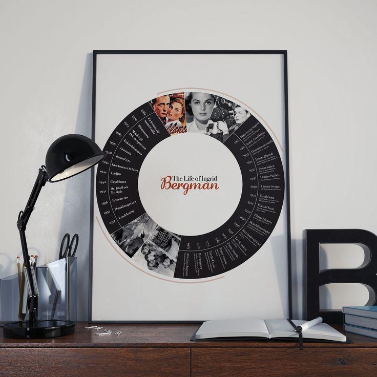 Infographic - Ingrid Bergman