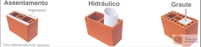 ponto-de-graute-assentamento-hidraulica