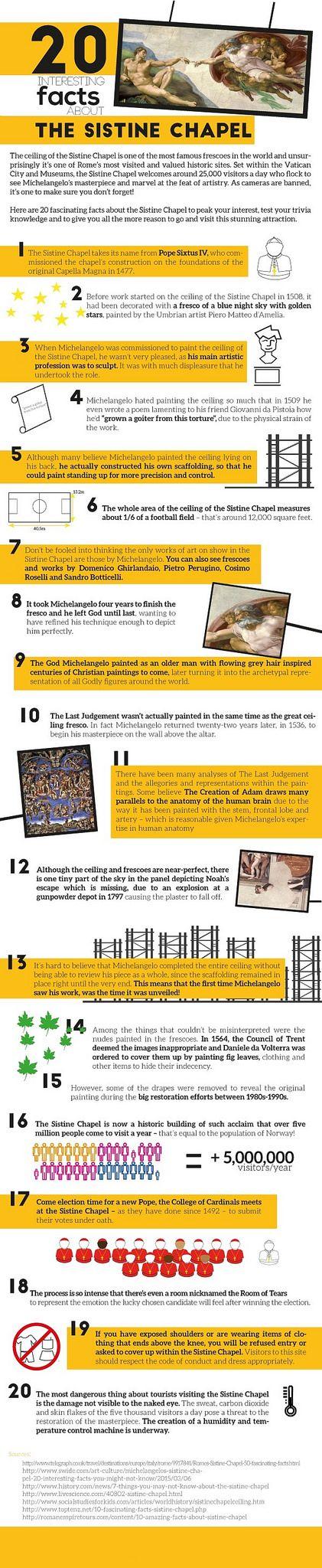 Sistine Chapel infographic