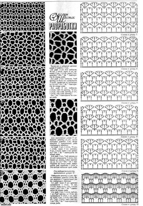 Irish Crochet net patterns...