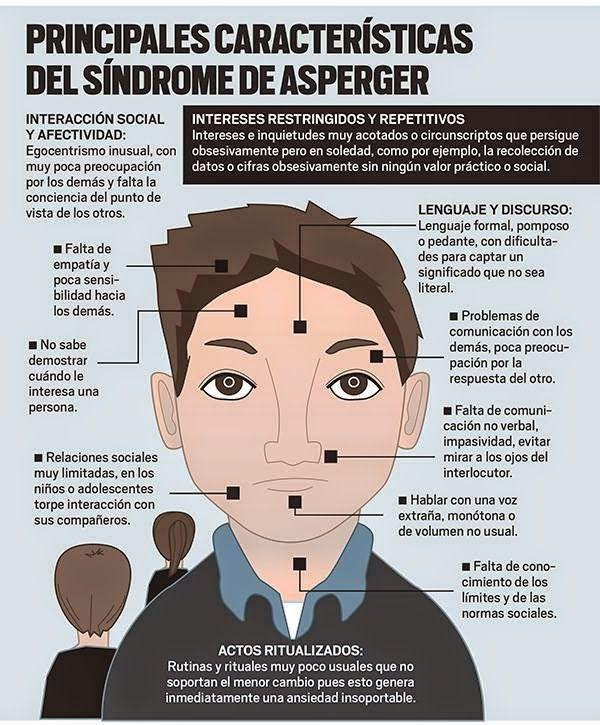 sintomas-asperger.jpg (600×725)