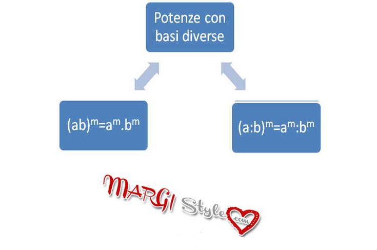 Le proprietà delle potenze con basi diverse sono molto semplici, possiamo raggrupparle in due piccoli gruppi e descriverli con esempi ed esercizi svolti