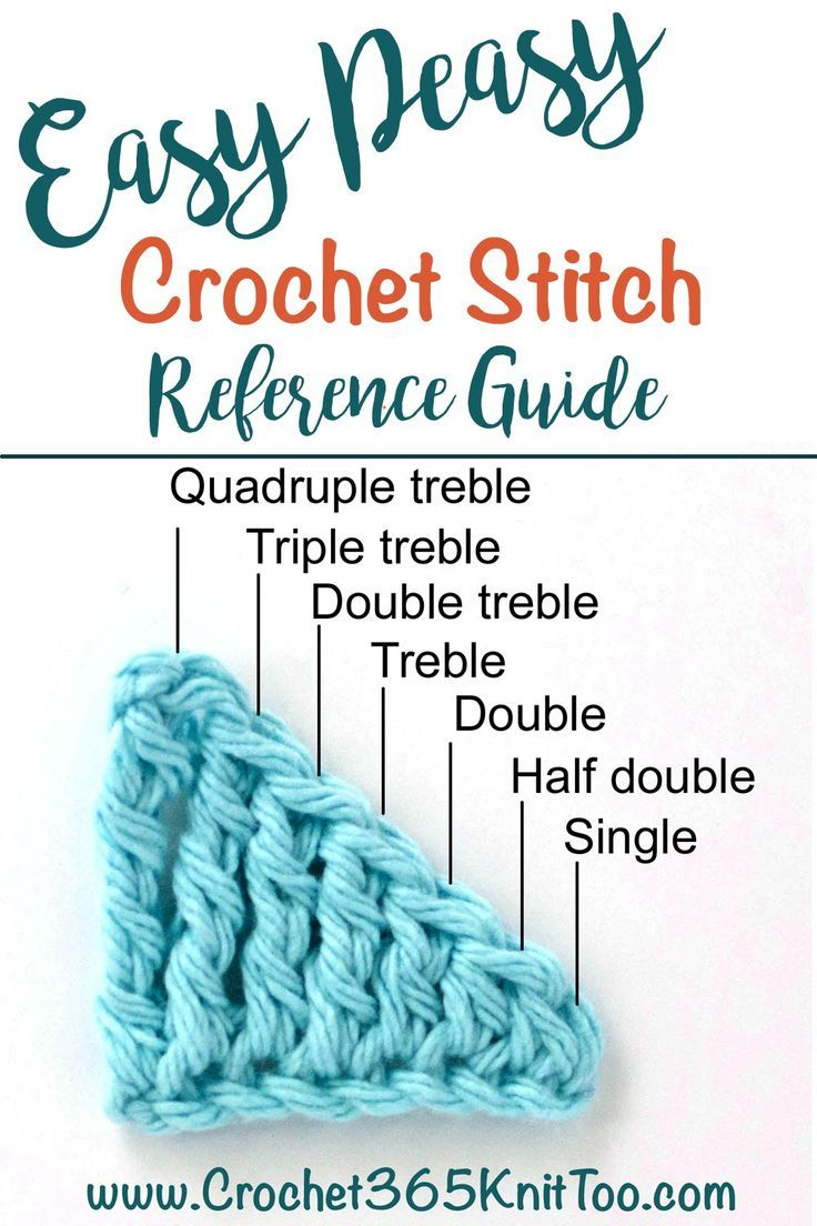 Easy crochet stitch reference guide. This is great! Saving for later!