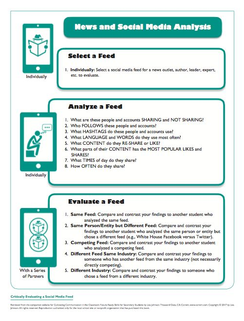"""News and Social Media Analysis Activity Handout. FREE Download (Check out the Book """"Cultivating Communication in the Classroom"""" for more ways to use this tool.)"""