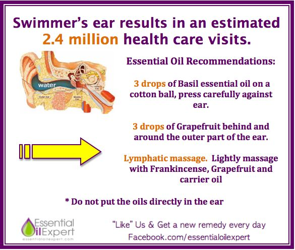 7 Early Symptoms of Swimmer's Ear And How To Treat It