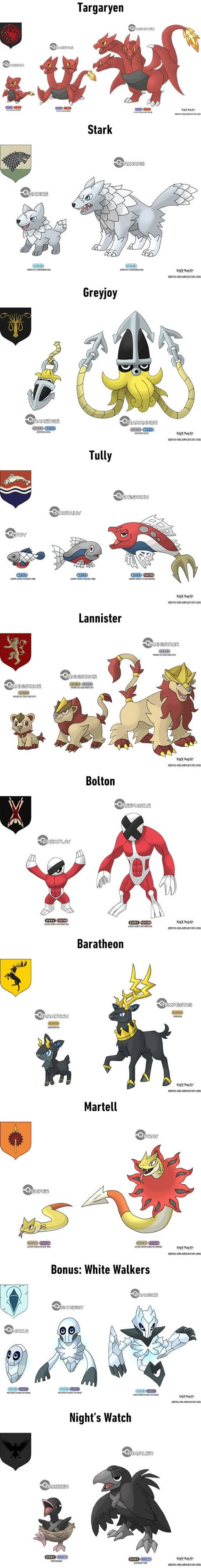 Game of Thrones House Sigils Illustrated as Pokémon Characters