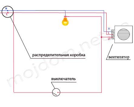 Установка вентилятора в ванной и туалете. Схема подключения.