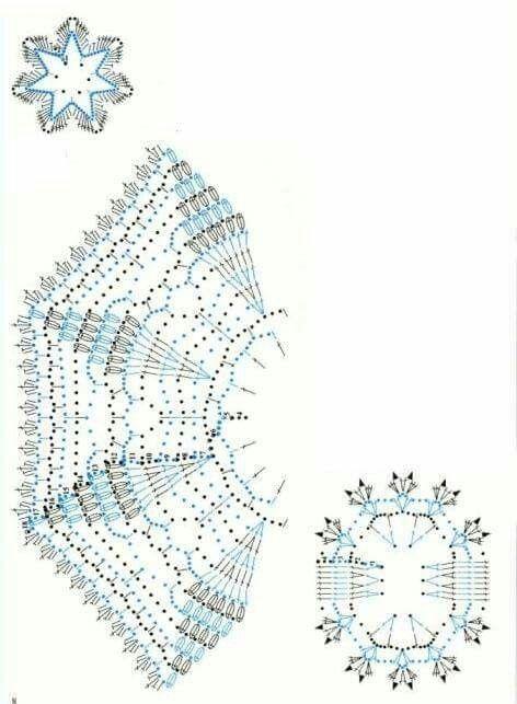 Schema angelo 1