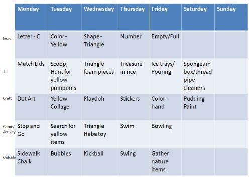 a weekly schedule for learning for 2 3 year olds i like this - Website For 2 Year Olds