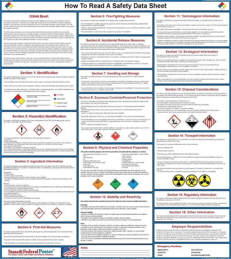 """How To Read A Safety Data Sheet Poster (SDS) 24"""" x 27"""