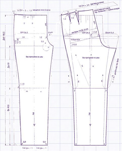 Как самой сщить мужские брюки