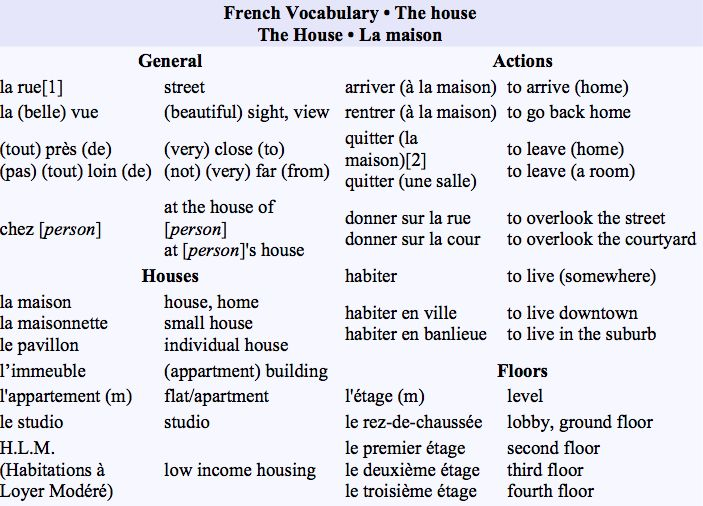 how to say word search in french