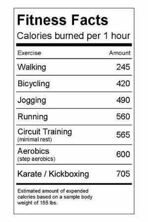 So stoked to start kickboxing. Not only is it a fabulous workout routine, it also decreases stress levels and helps with anger management