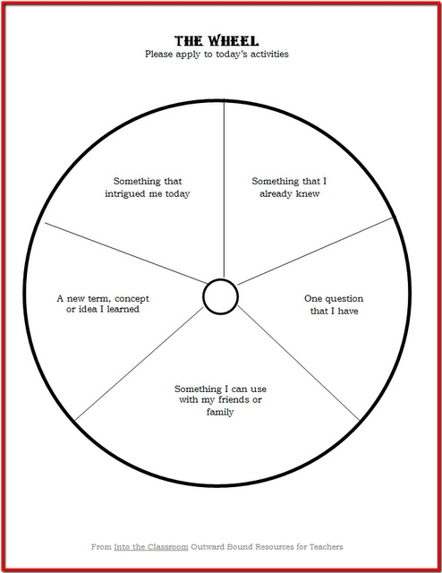 Upcycled Education: The Wheel- make into a spinner and use as an exit ticket