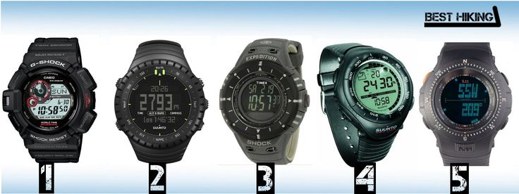 The best military watches of 2014 reviewed