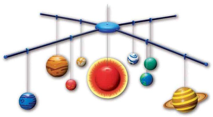 Описание планет Солнечной системы для детей: рассмотрите ...