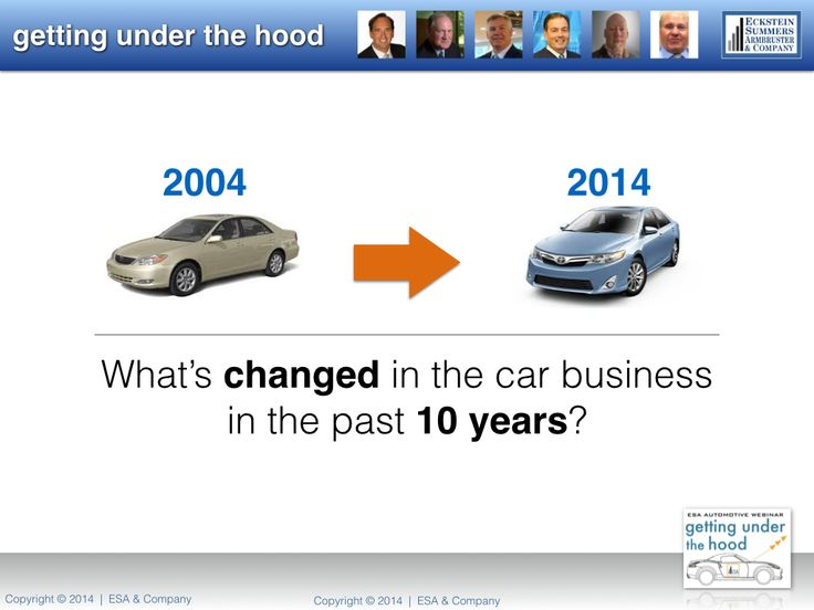 "What's the biggest change in the retail car biz over the past 10 years?  Hint: It starts with a ""B"" ..."