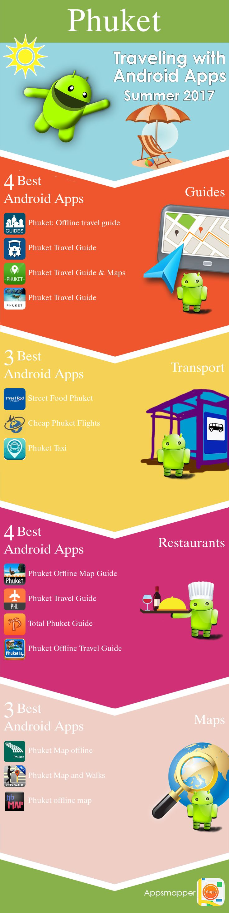 Phuket Android apps: Travel Guides, Maps, Transportation, Biking, Museums, Parking, Sport and apps for Students.