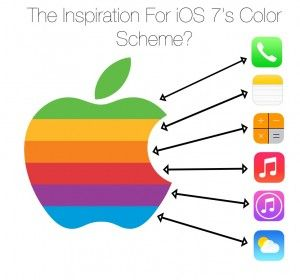 iOS 7-The Beginning of Another New Chapter | Techno Blog – Tips and Tricks