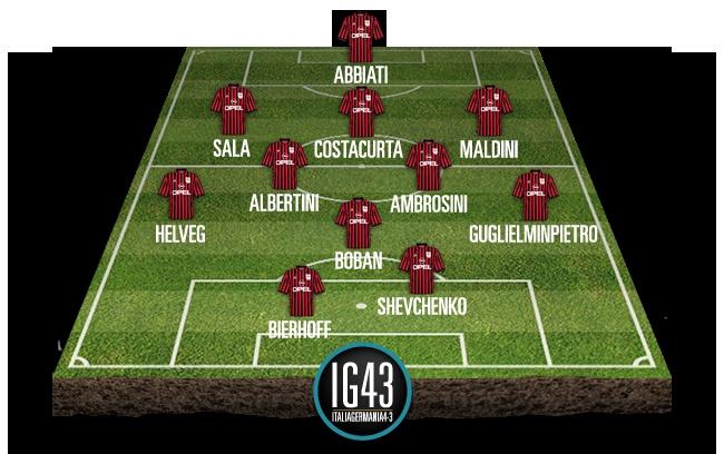 Milan stagione 1999/00