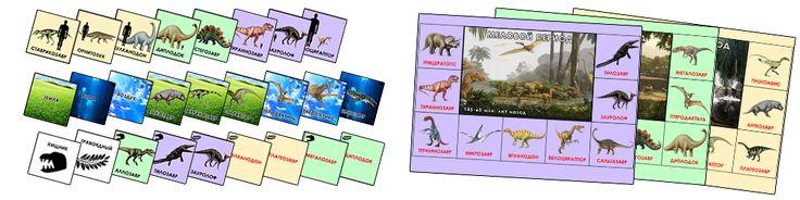 Игра «Динозавры» — Сайт Татьяны Сороки — Развиваем интеллект ребенка, умный ребенок, игры для развития интеллекта, дошкольное развитие, лучшие игры по раннему развитию. Много миллионов лет назад на Земле жили удивительные животные — динозавры, что в переводе означает «ужасные ящеры». Они могли быть разных размеров некоторые размером с кошку, другие размером с огромного кита. Одни динозавры были хищниками и питались более слабыми и менее агрессивными. Другие динозавры были травоядными и…