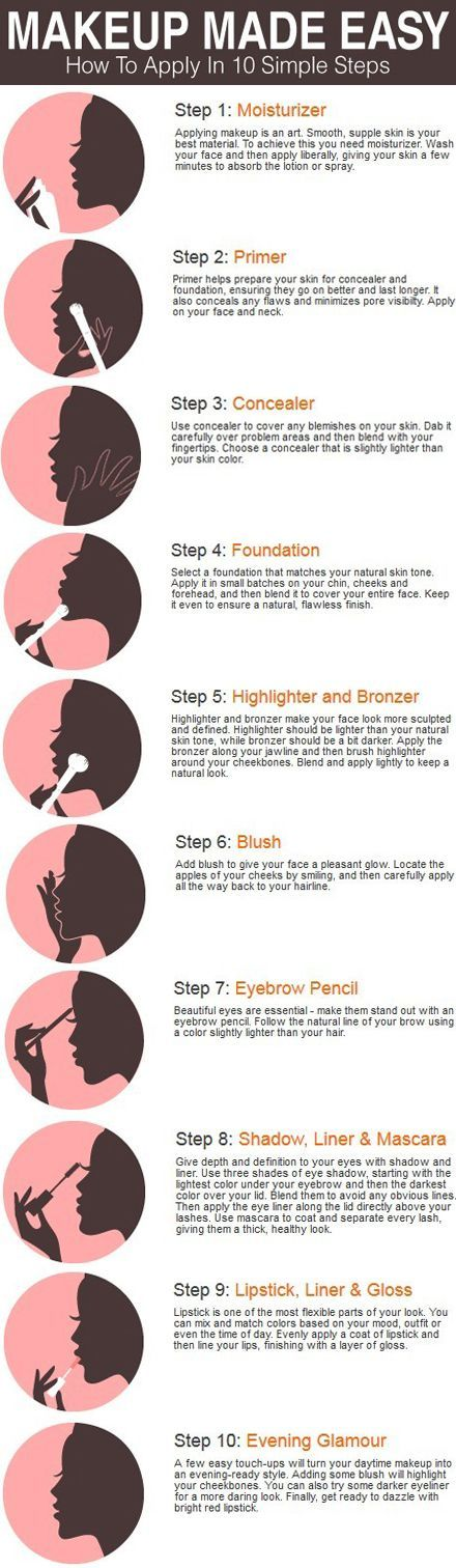 makeup made easy. simple step by step! #tutorial