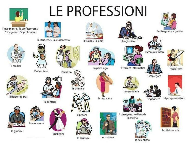 Risultati immagini per mestieri e professioni