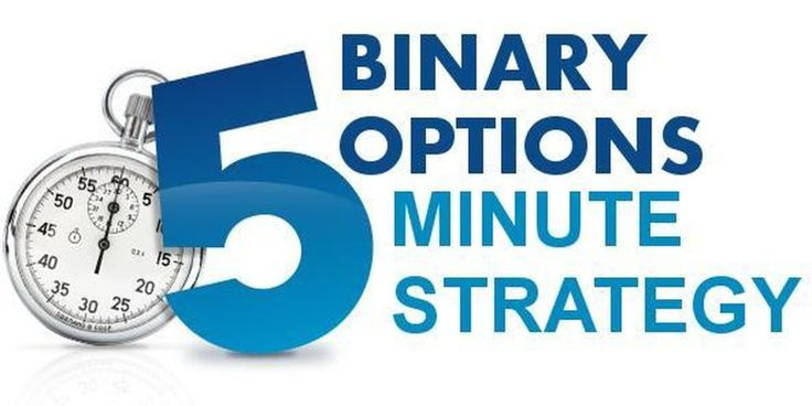 Binary Options trading Strategy: Trend Line