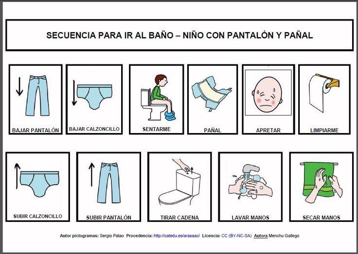 Ir Al Baño Los Ninos:MATERIALES – Secuencias para ir al baño (niño con pantalón y pañal
