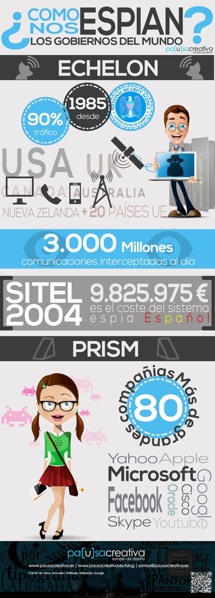 #INFOGRAFIA ¿COMO ESPIAN LOS GOBIERNOS INTERNET? - PAUSA CREATIVA | BLOG