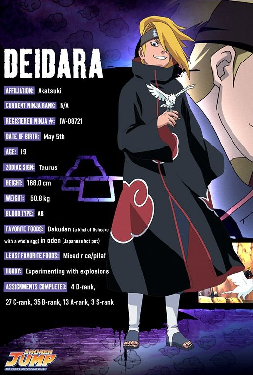 Anime Characters Birthday September 5 : Deidara character info wow me and have the same