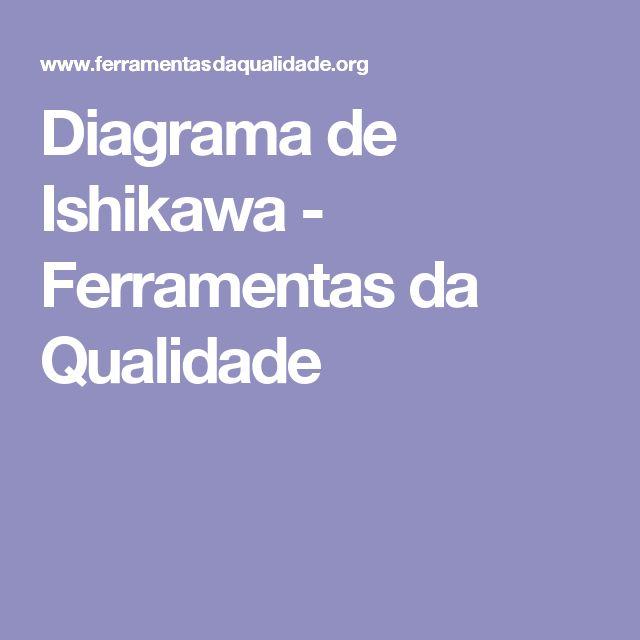Diagrama de Ishikawa - Ferramentas da Qualidade