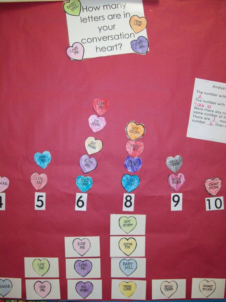 Chalk Talk: A Kindergarten Blog
