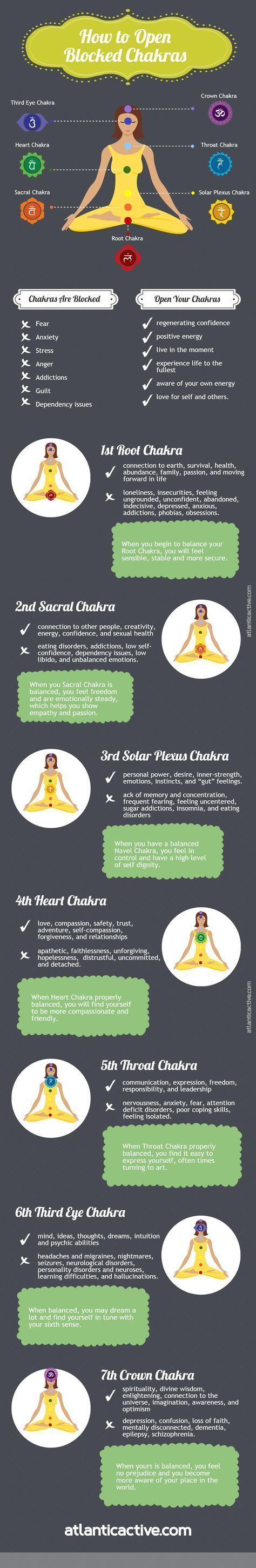 Warning Signs Your Chakras Are Out Of Balance | How to Fix Them? Chakra Opening: Things You Can Do To Open and Heal Each Chakra #Infographic #Infografía